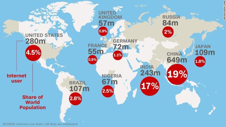 阿塞拜疆总人口数量_美国总人口数量