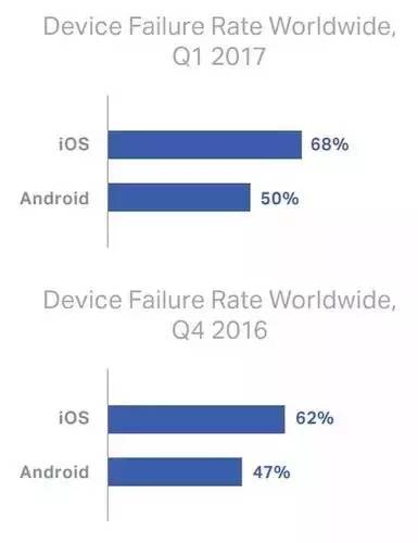 苹果约谈中国几大聊天应用开发商:要么关闭打赏,要么分成30%;小蓝推出带7.9英寸大屏幕的共享单车|早报
