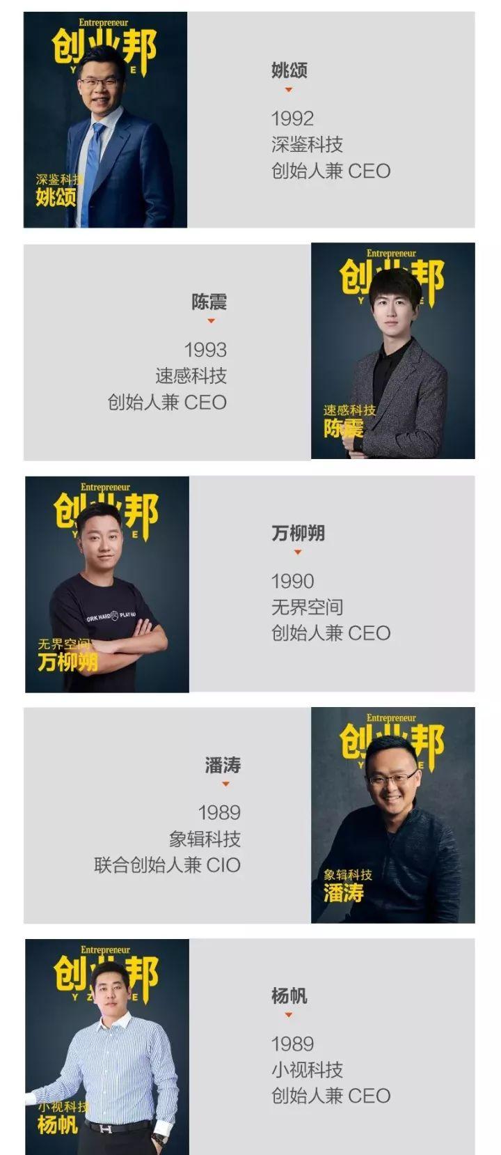 30岁以下创业新贵榜单揭晓!最小年龄21岁,他们拥有改变世界的野心,你的30岁呢?#投票上封面#